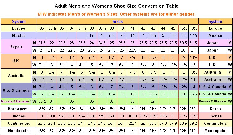 Bicycle Road Shoe Sizing