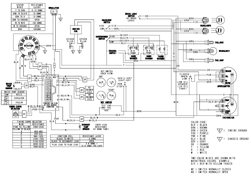 440_wiring diagrams ski doo wiring diagrams how to read a skidoo wiring 1991 Ski-Doo Mach 1 Parts at beritabola.co