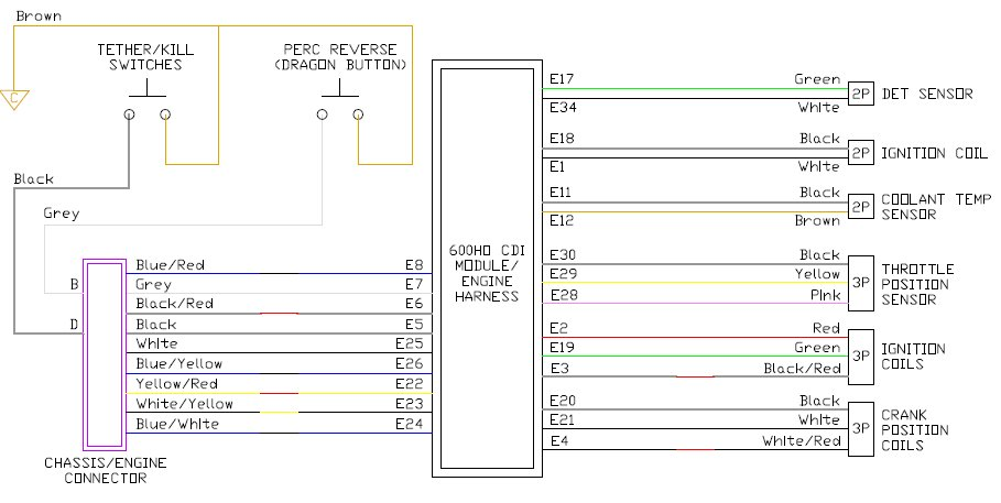 Wiring Diagram 2009 Polaris 600 Shift - Wiring Diagrams Schema
